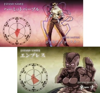 ジョジョの奇妙な冒険 スターダストクルセイダース 第12話06.JPG